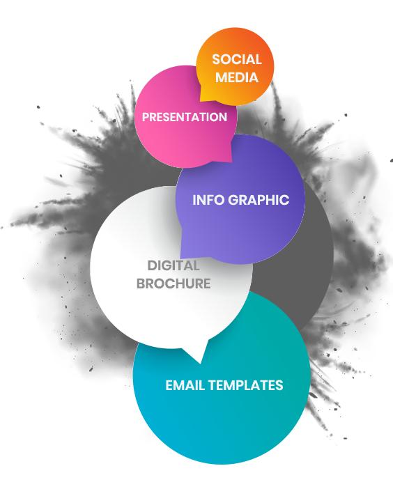 Social media graphic designing service